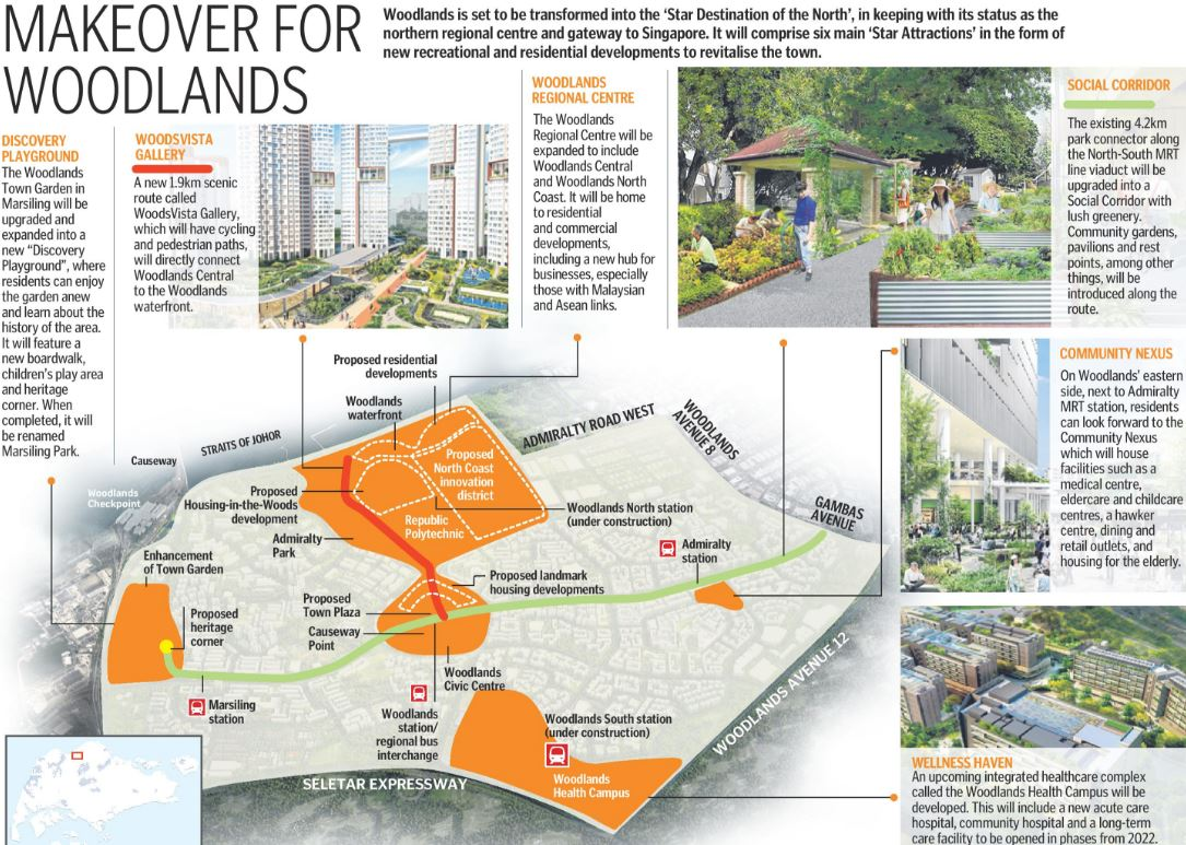 Singapore property news Apr 2017 - Makeover for Woodlands