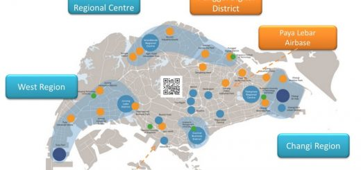 economy gateway and growth area drawn by newlaunchguru.sg