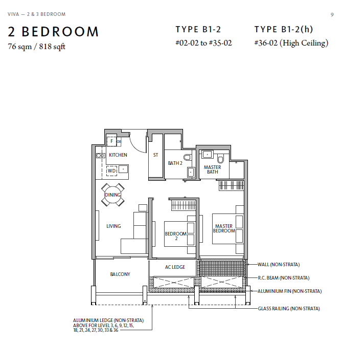 riviere 2bed