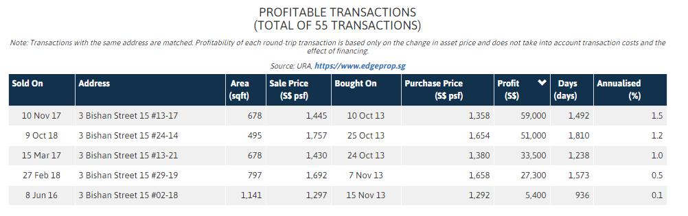 Sky Vue 1st owner low profit
