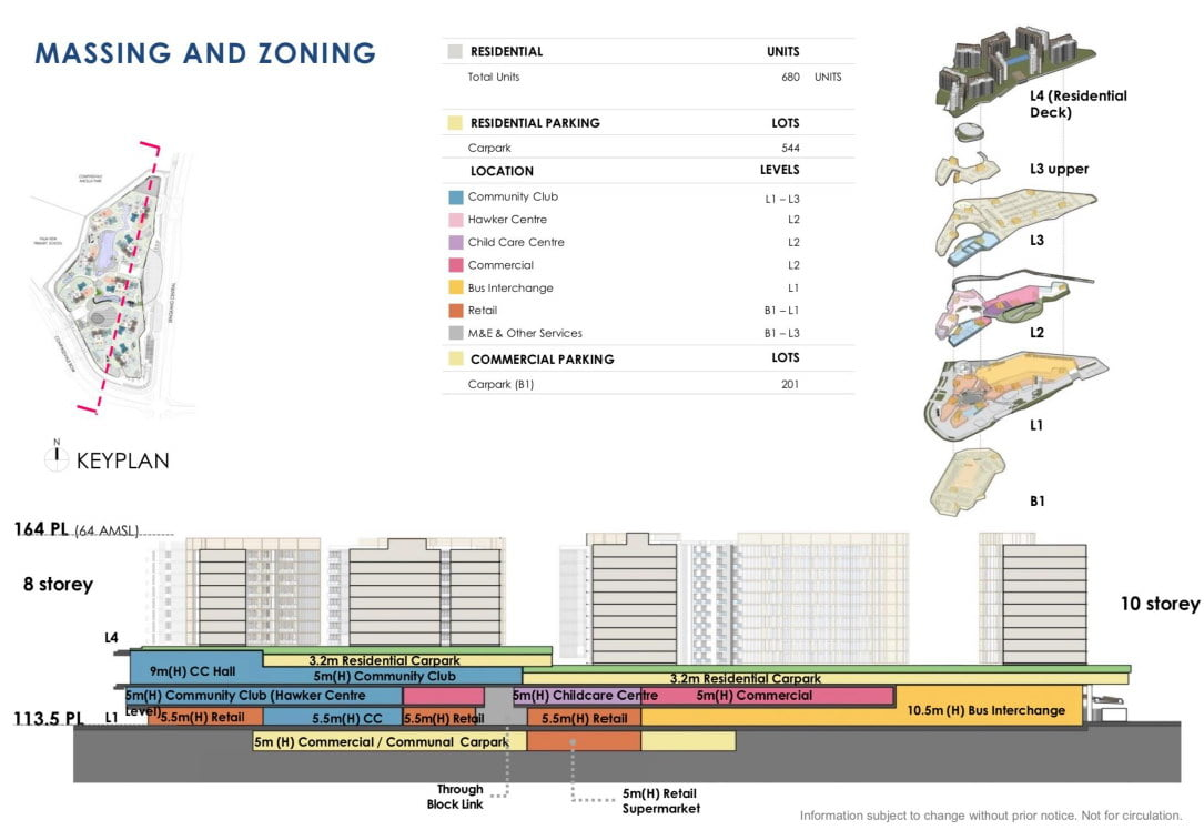 sengkang grand site plan vertical