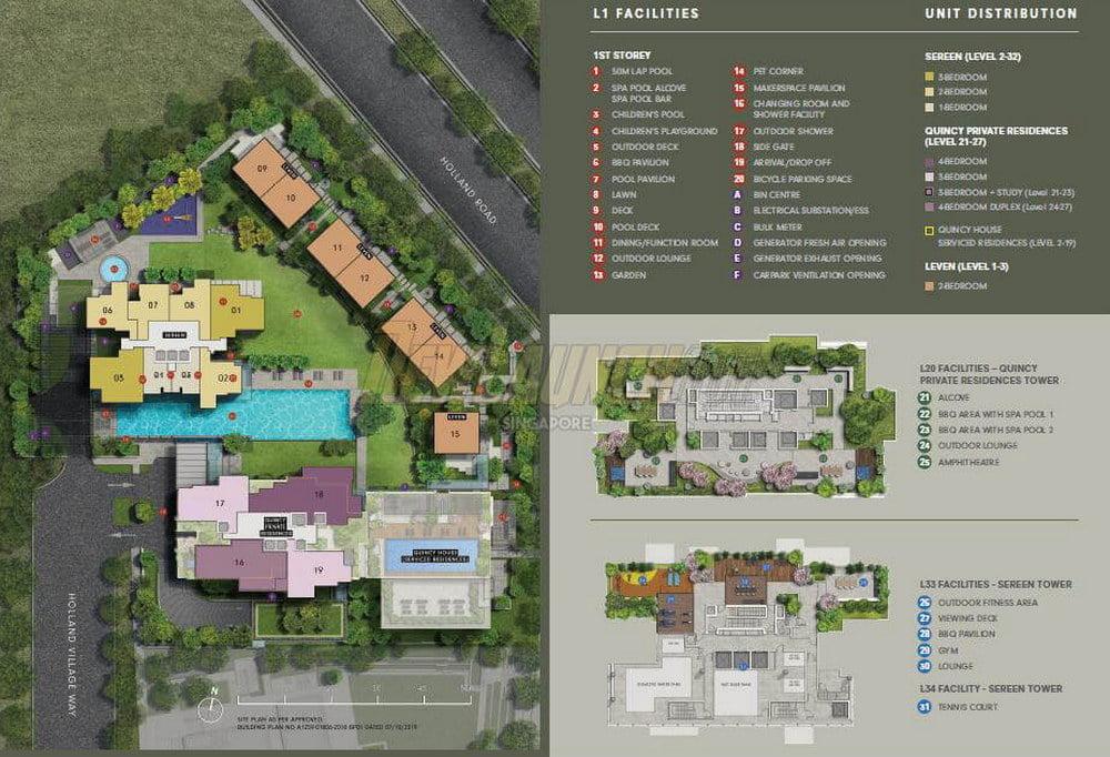 One Holland Village site plan
