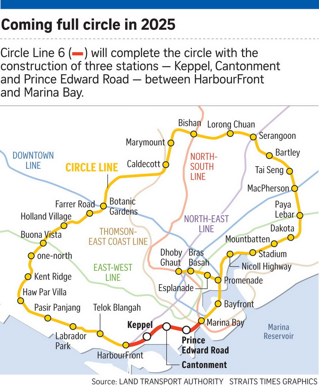Stage 6 of Circle Line