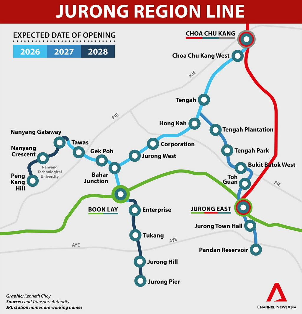 Jurong region line map infographic
